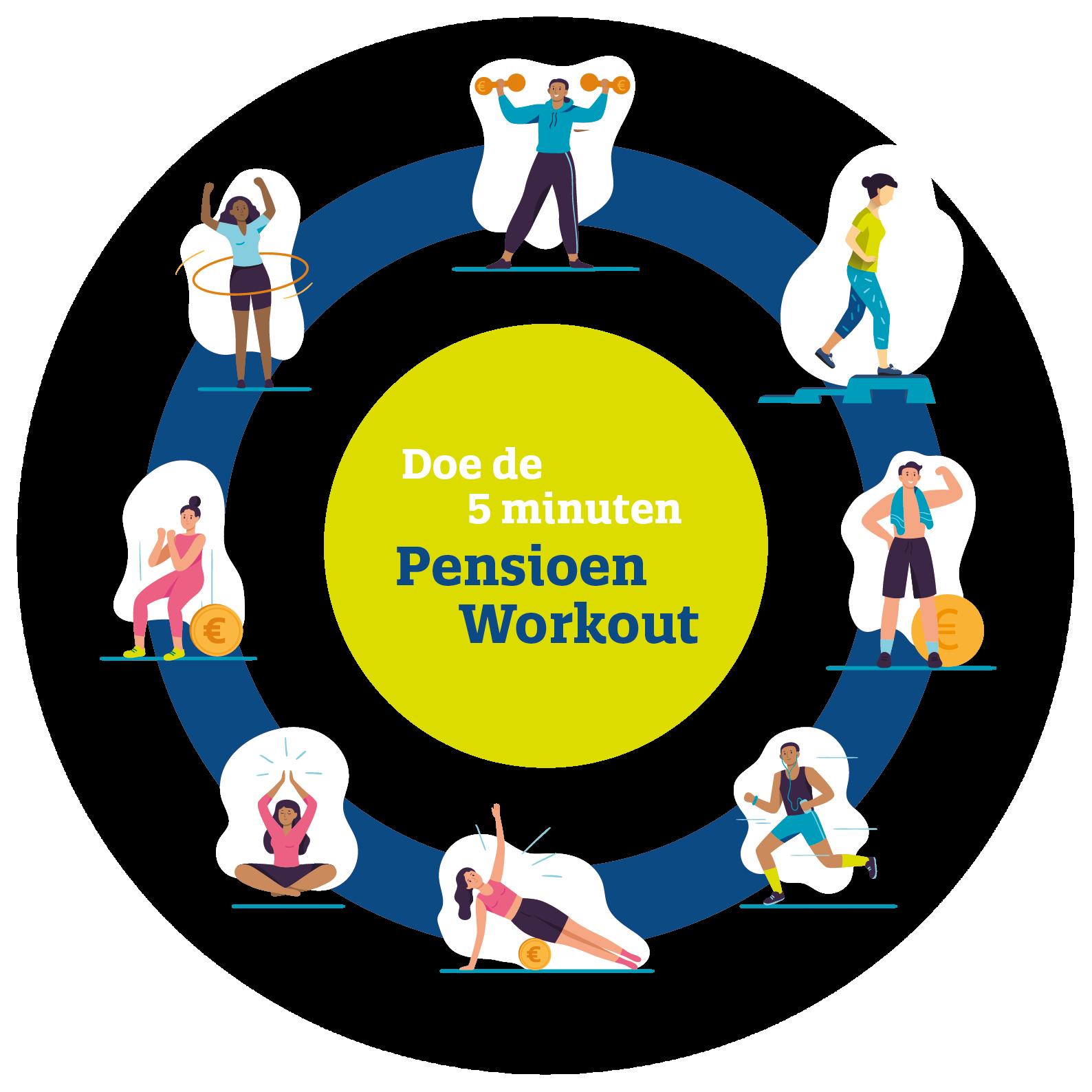 pensioen workout - aanmelden